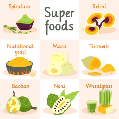 Superfoods Collage